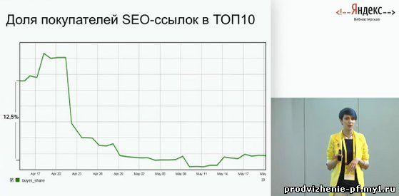 Количество сайтов в ТОП 10, покупающих seo-ссылки, снизилось на 12,5%